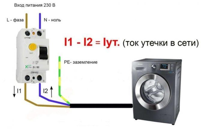 Правила установки узо - всё о электрике
