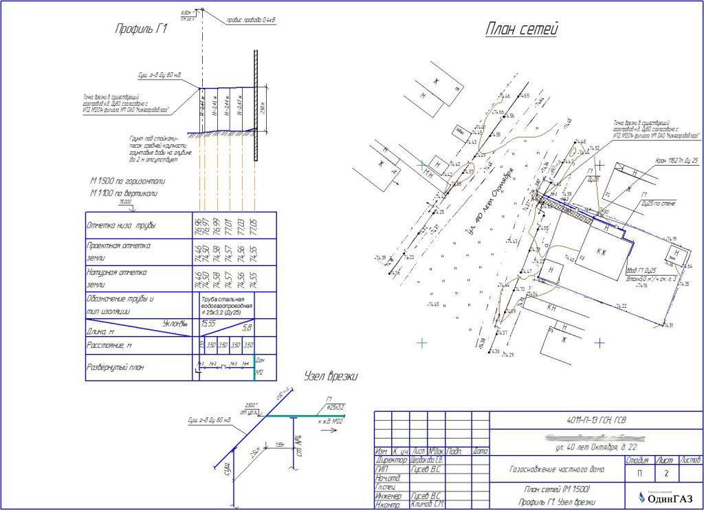 До какого этажа газифицируют дома: нормы и правила газификации многоэтажек