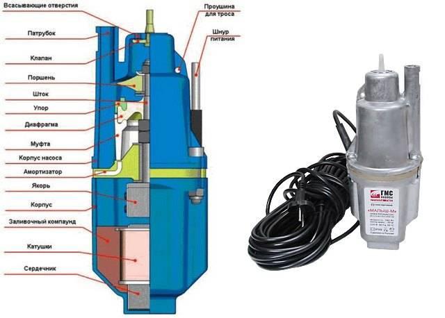 Электронасос для воды малыш перестал качать. ремонт вибрационных насосов самостоятельно: подробная инструкция