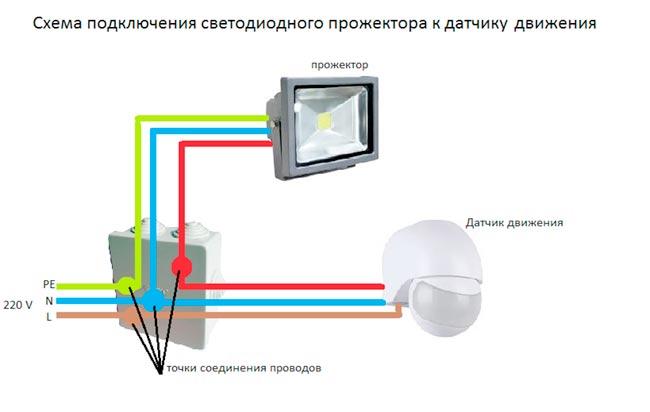 Освещение для дома с датчиками движения и отслеживанием освещенности