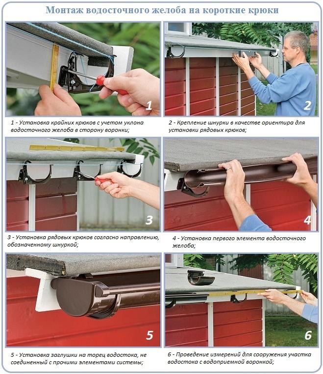 Как установить водосток: установка крюков желоба водосточной системы, инструкция по монтажу, как крепится
