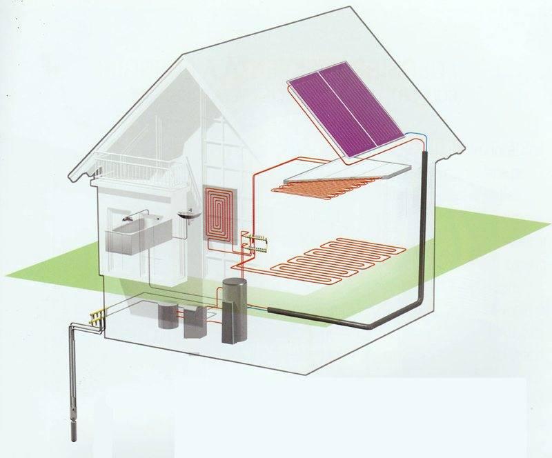 Экономное отопление частного дома: выбор самой экономичной системы - точка j