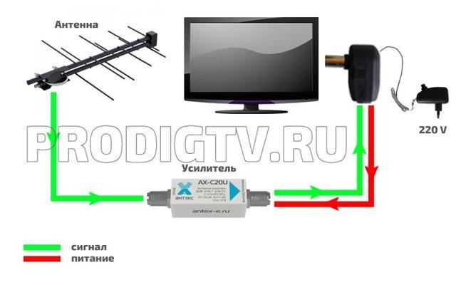 Разветвитель для телевизионного кабеля