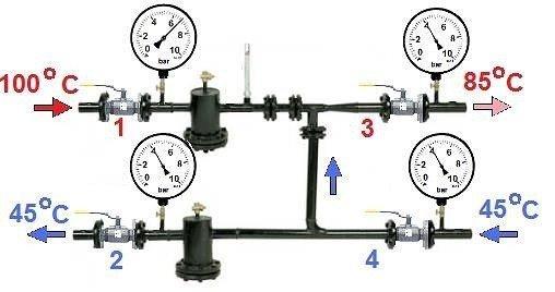 Как «лечить» перепады давления в системе отопления + нормы на рабочие отклонения