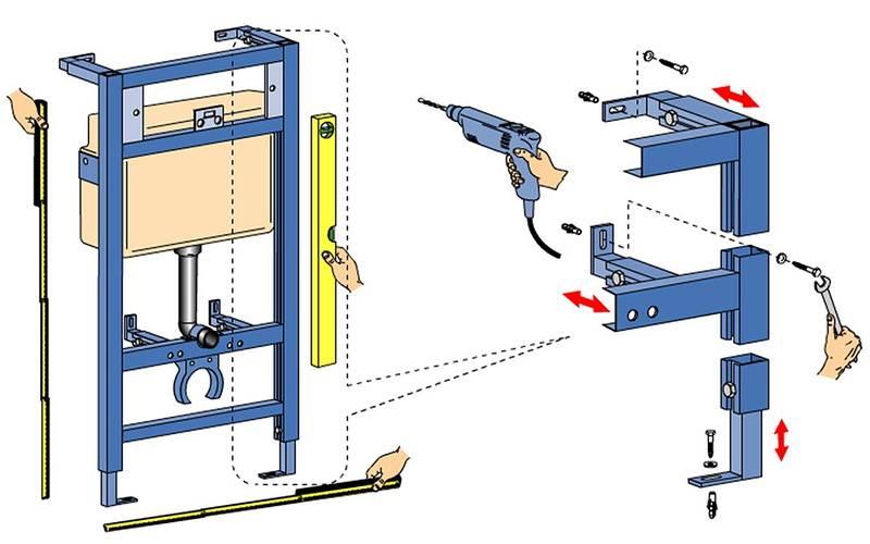 Крепление унитаза к инсталляции: пошаговый монтажный инструктаж
