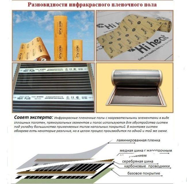 Монтаж теплого пола под линолеум - этапы устройства