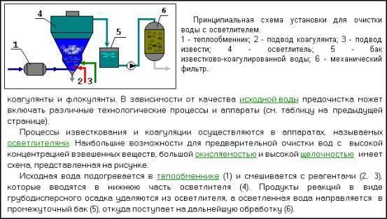 Коагулянт для очистки сточной воды: виды и принцип действия - точка j