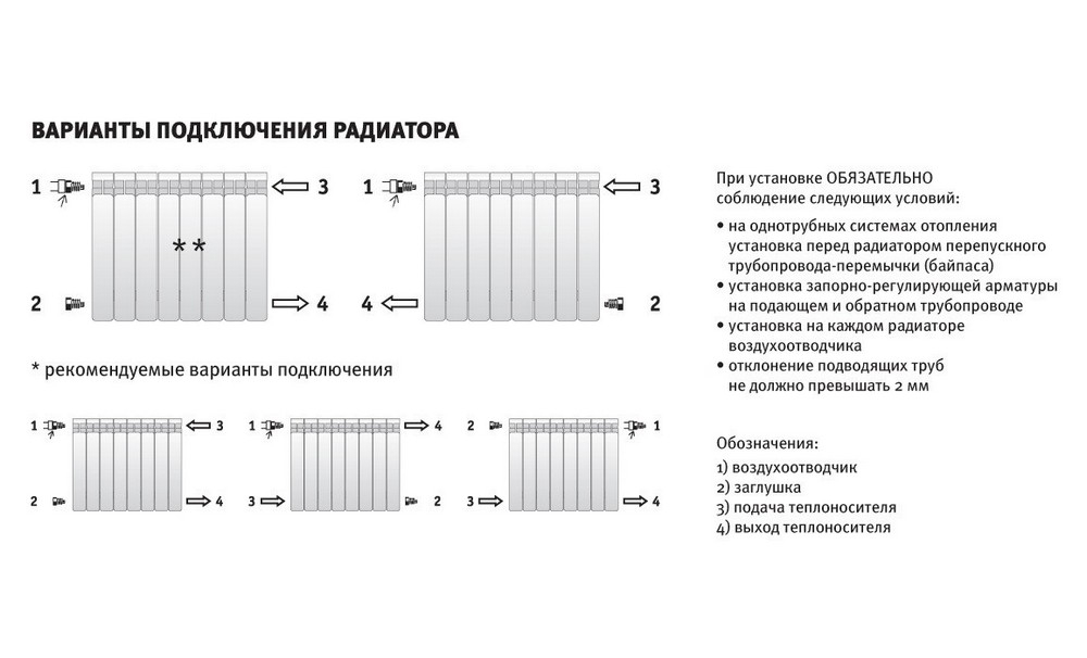 Алюминиевые радиаторы: подключение и обвязка отопления, установка и монтаж
