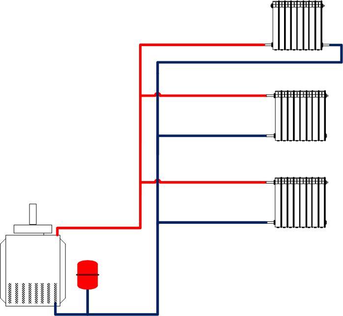 Лучевая система отопления, лучистая разводка двухэтажного дома