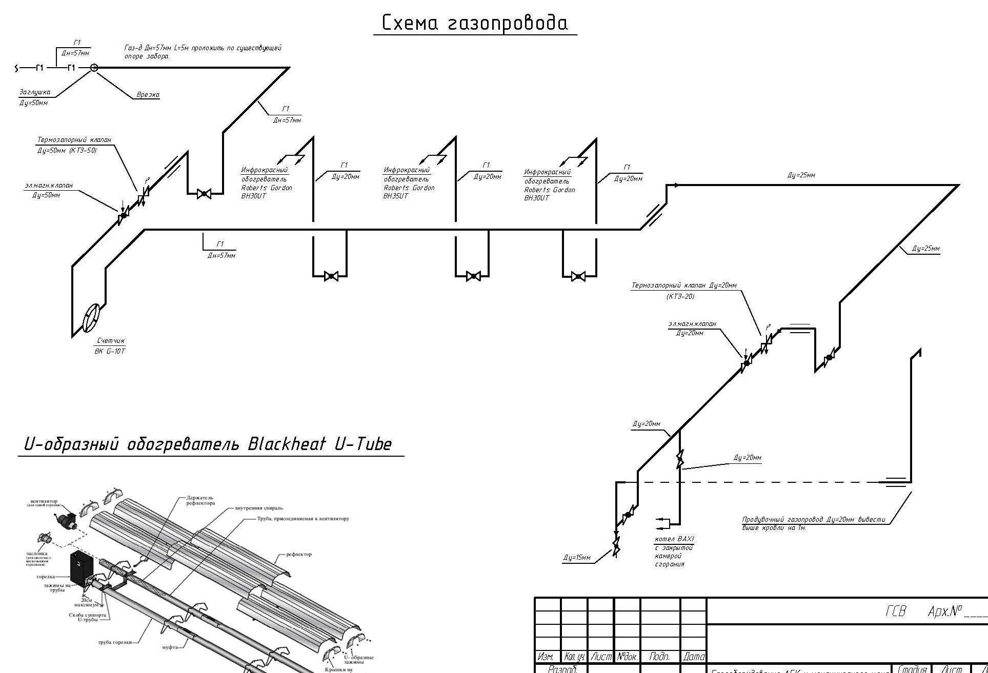Проектирование газоснабжения частного дома - полный обзор. жми!