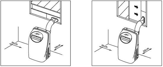 Как установить напольный кондиционер: особенности и последовательность