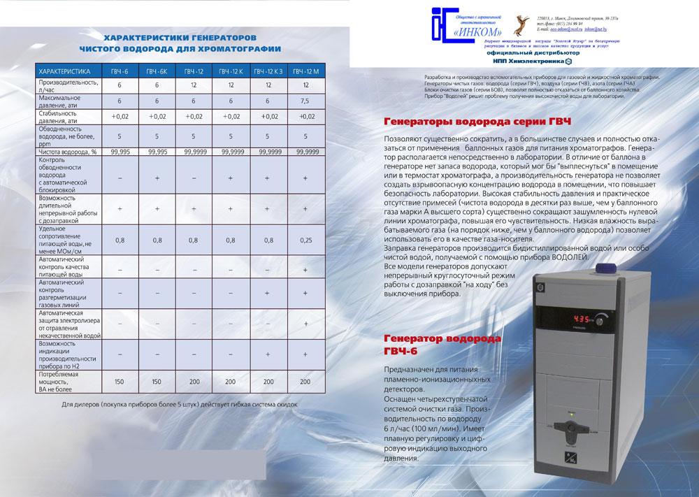 Отопление дома водородом преимущества, виды отопительных котлов, цены