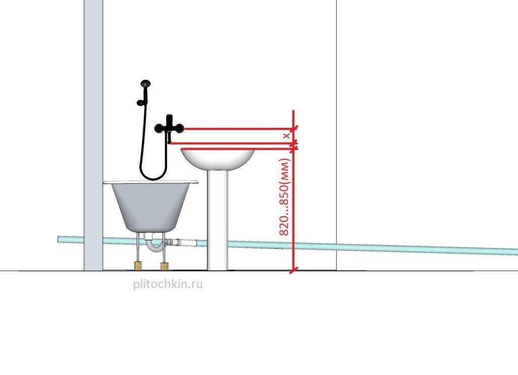 Высота установки раковины, вынны и смесителей нормы и стандарты