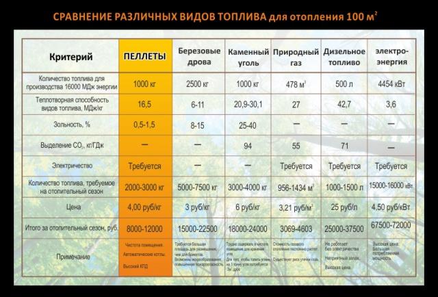 ♨ обзор лучших производителе газгольдеров и их модельных рядов