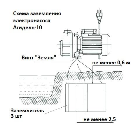 Центробежный насос агидель вцн-1м как удобно включать его одному человеку. »  познавательный блог