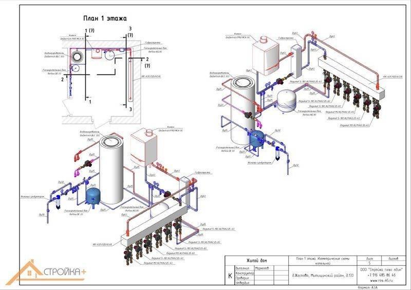 7 советов по обустройству котельной в частном доме: требования и нормы | строительный блог вити петрова