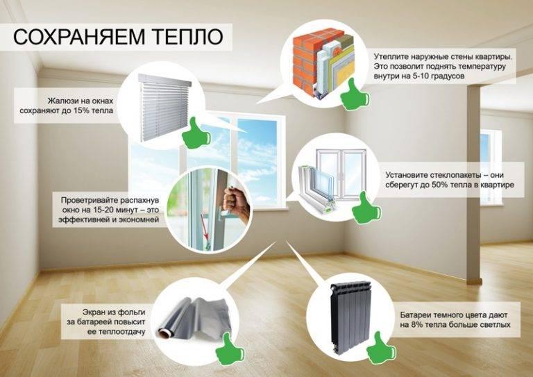 Энергосберегающие системы отопления: как и на чем можно экономить?