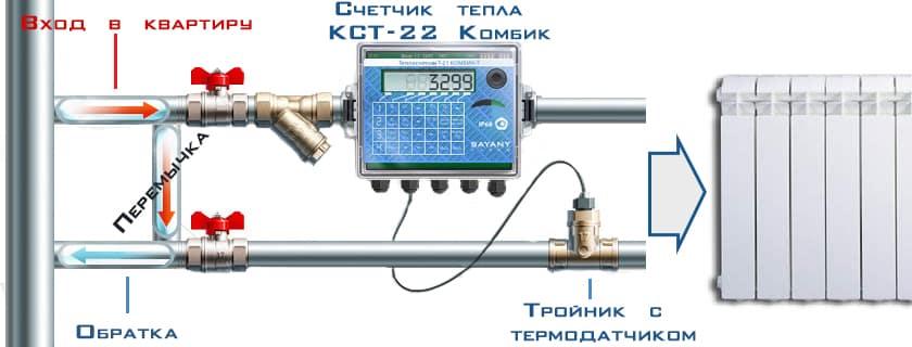 26.02.2018 | введение в эксплуатацию общедомового прибора учета отопления