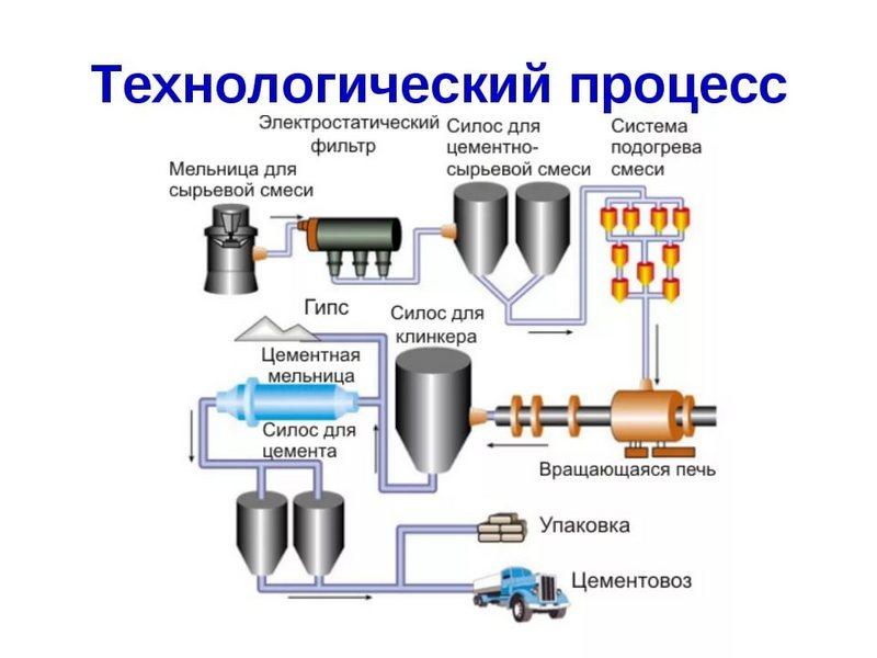 Биогазовая установка своими руками: схемы, проекты, 130 фото и видео описание принципа действия