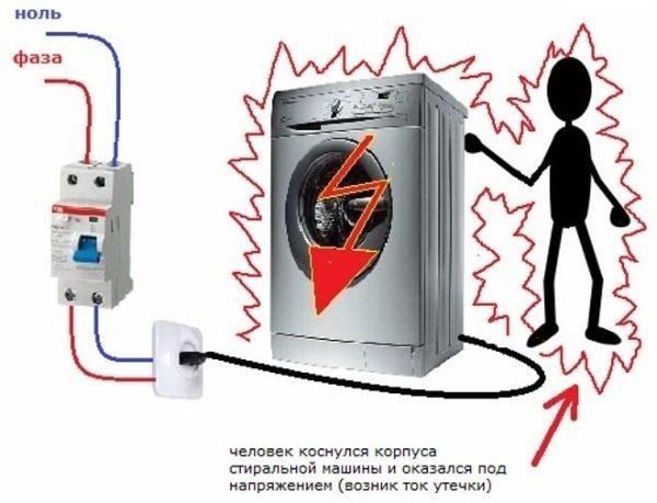 Новая газовая плита бьет током, как устранить?
