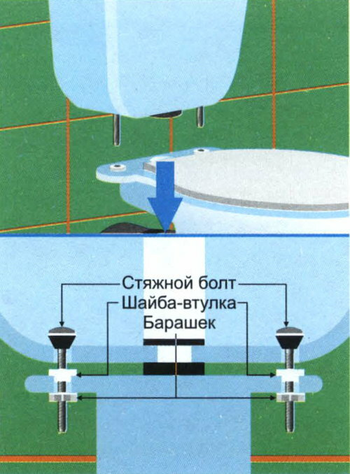 Крепление унитаза к полу: обзор способов и монтажных хитростей