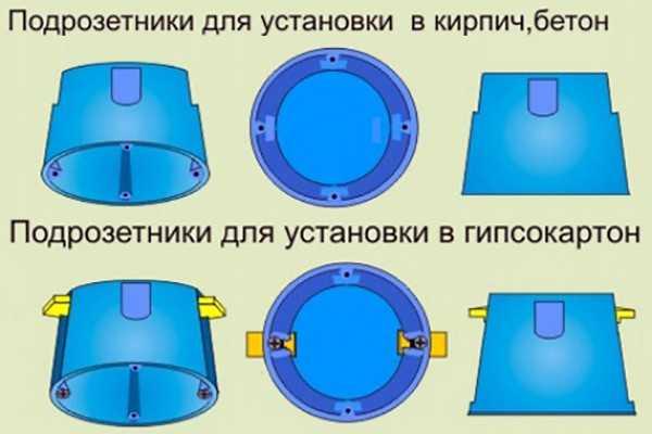 Инструкция по установке подрозетника: этапы + фото