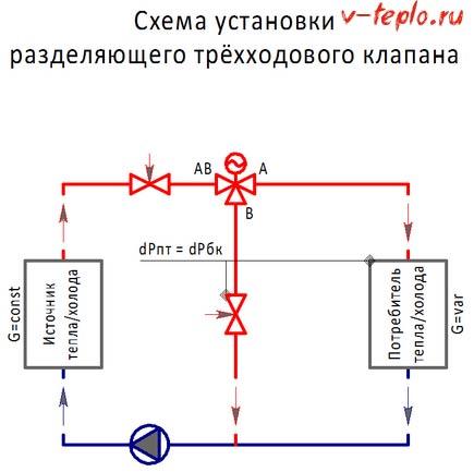 Трехходовой клапан на системе отопления — принцип действия, выбор, монтаж