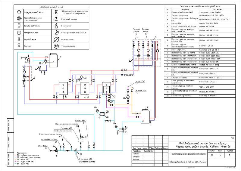 Схемы котельных установок