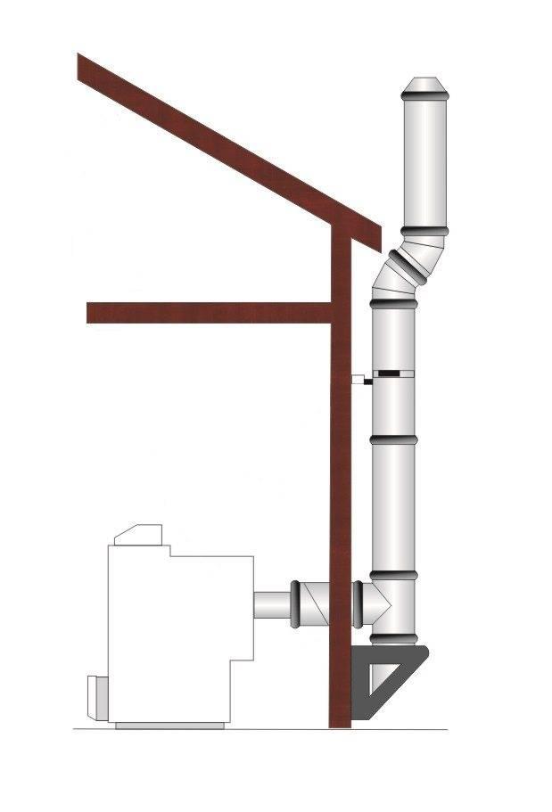 Монтаж дымохода – сборка и установка сэндвич трубы своими руками