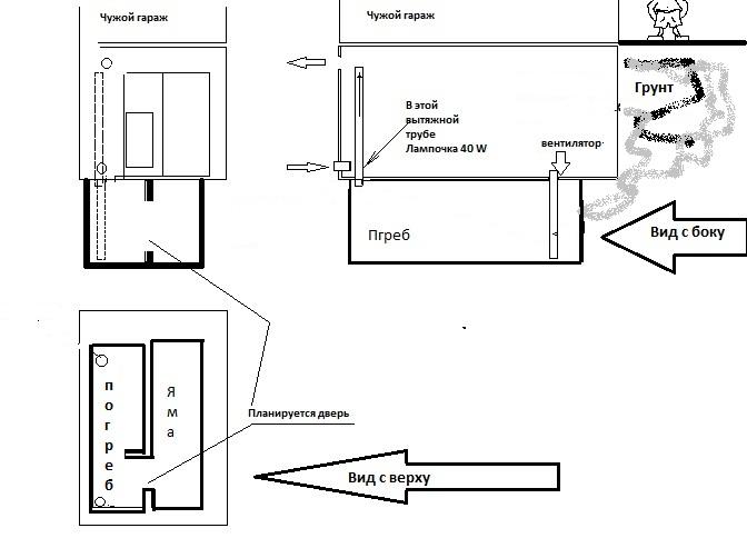 Как устроена вытяжка в гараже: популярные схемы и технология правильного обустройства