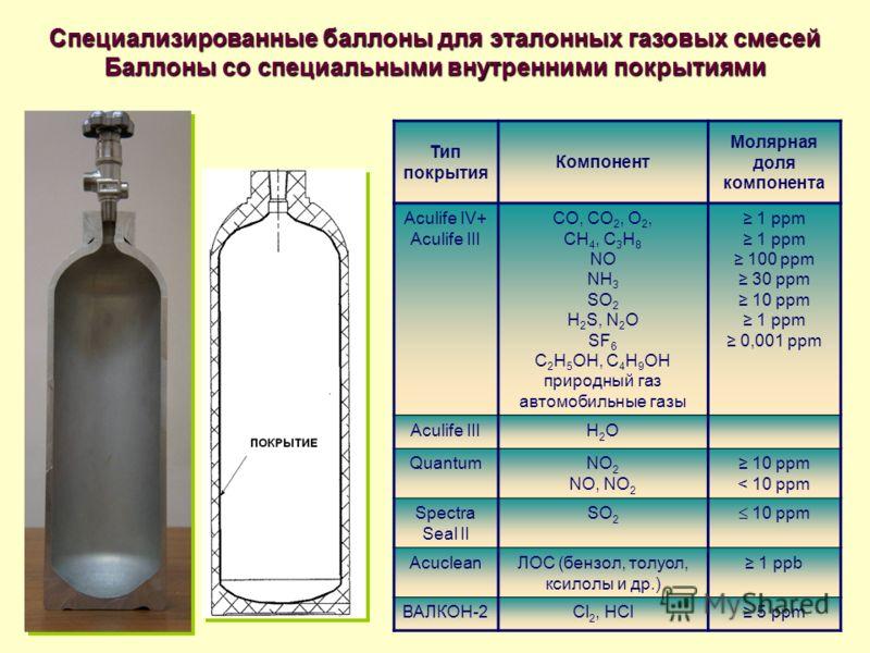 Газовые шланги для газовых плит: разновидности, особенности выбора и тонкости подключения