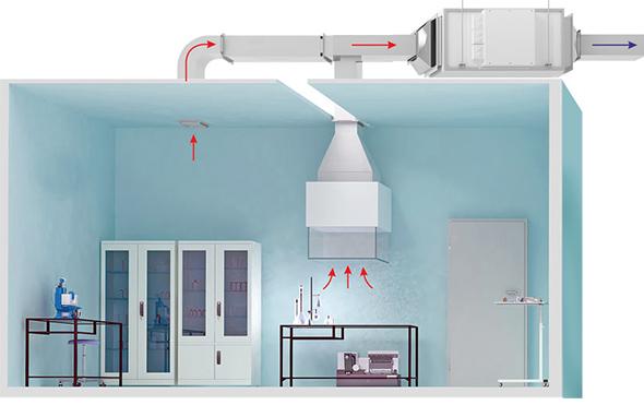 Требования к вентиляции рентгеновских кабинетов — ооо «атомлайн»