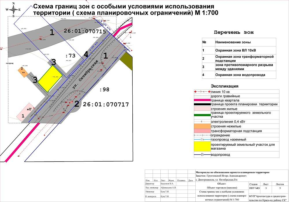 Охранная зона канализации — нормы и правила по снип