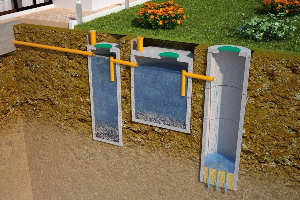 Двухкамерный септик из бетонных колец — правила сооружения