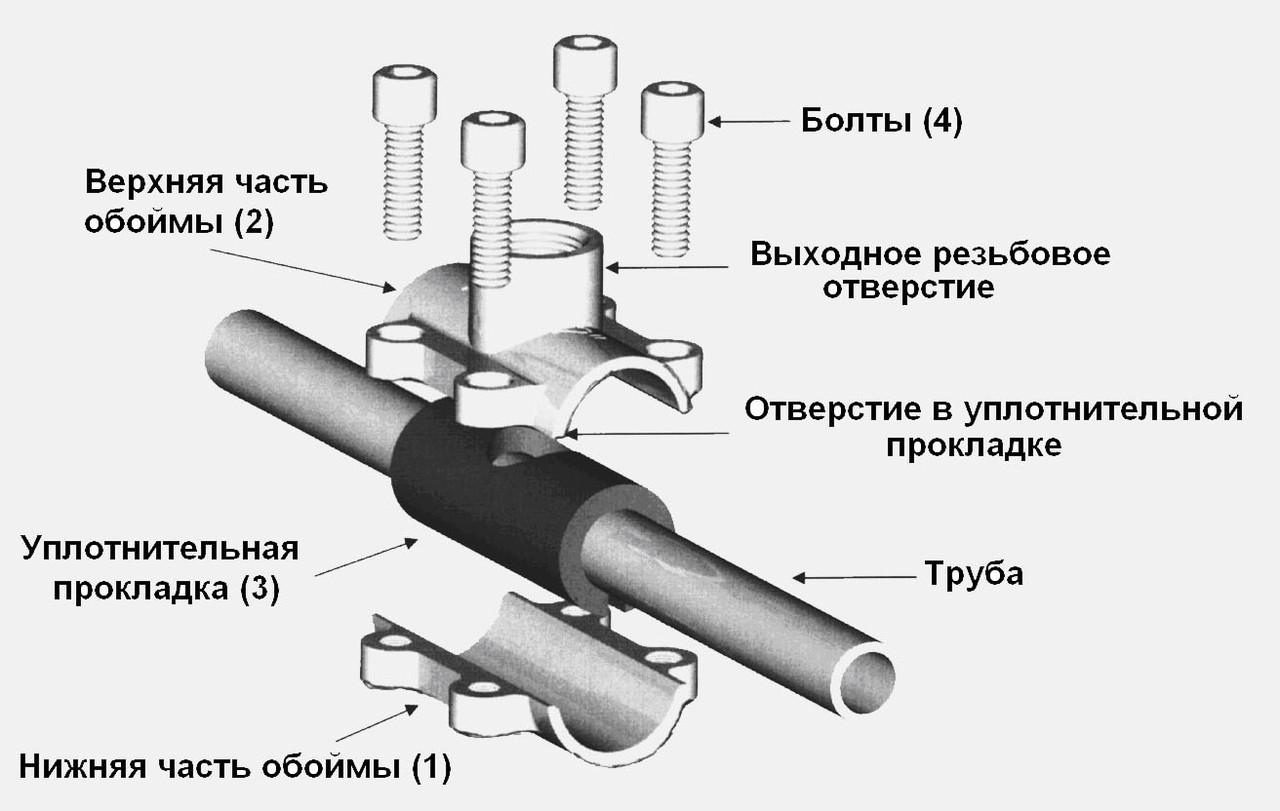 Врезаем трубу в трубу отопления: сварка, резьба, стыковка
