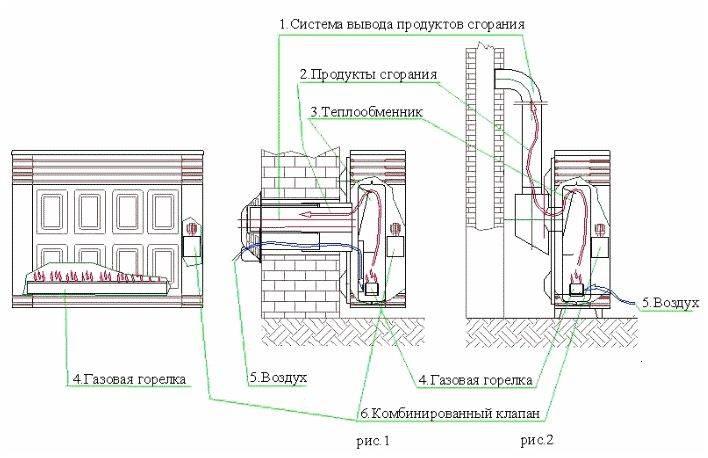 Монтаж газового конвектора своими руками: как правильно установить и подключить обогреватель