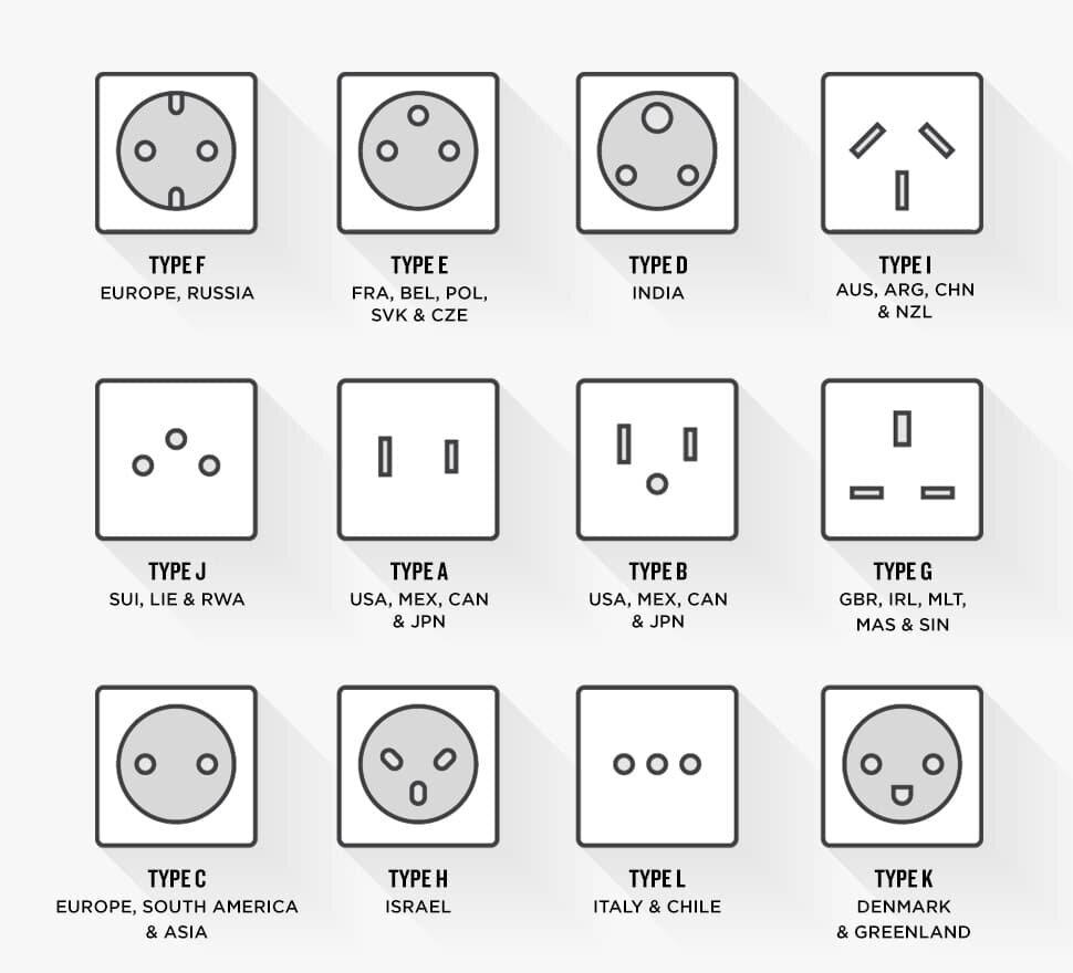 Электрическая розетка: устройство, виды, типы