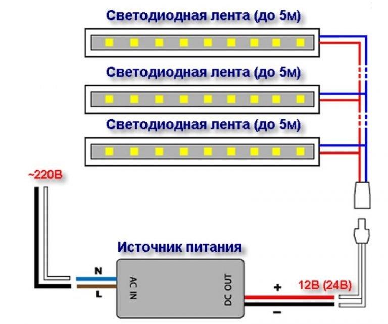 Выбираем блок питания для светодиодной ленты 12 в