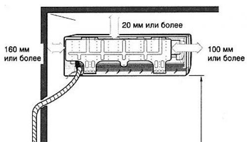 Особенности установки наружного блока кондиционера