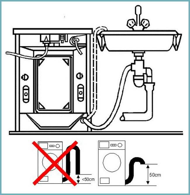 Как подключить стиральную машину без водопровода – инструкция + видео