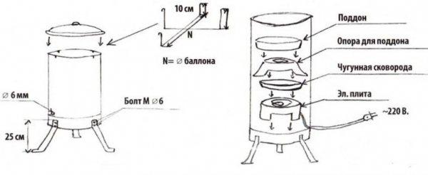 Мангал из газового баллона своими руками: пошаговая инструкция, выбор оптимальных размеров и советы по выбору проектов (110 фото)