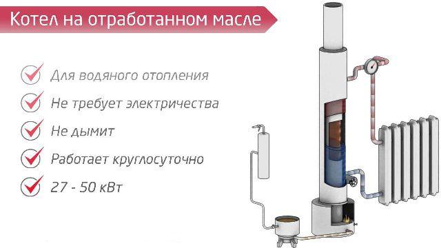 Котел на отработанном масле с водяным контуром: какой выбрать и купить