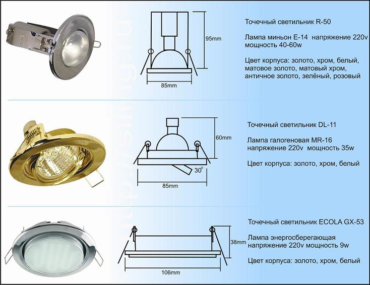 Как выбрать потолочный светодиодный светильник с led лампой небольшого или большого размера: характеристики, виды для дома и офиса