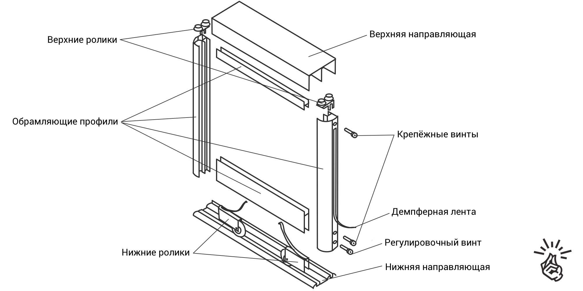 Экран под ванну с полками для хранения бытовой химии: откидная конструкция с полочкой и полукруглая панель под ванну с дверцами