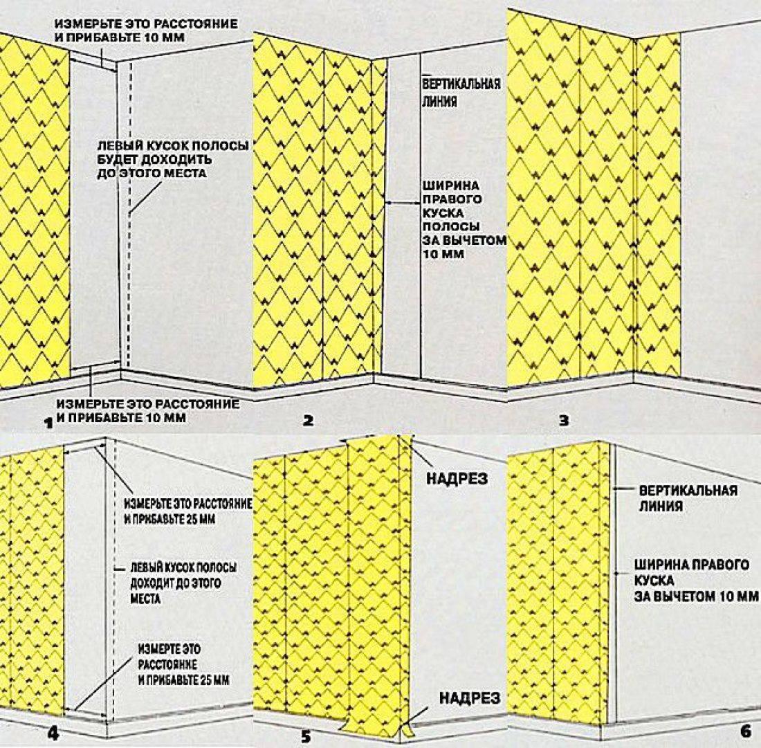 Что лучше флизелиновые обои или виниловые: достоинства и недостатки + тонкости выбора обоев