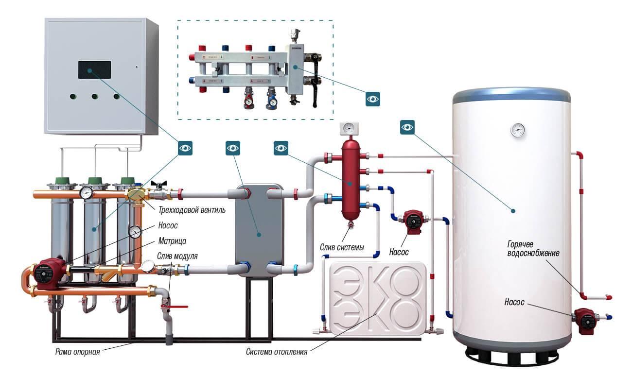 Чертежи и описание индукционного котла отопления своими руками: схемы, 11 фото с примерами и этапами работ