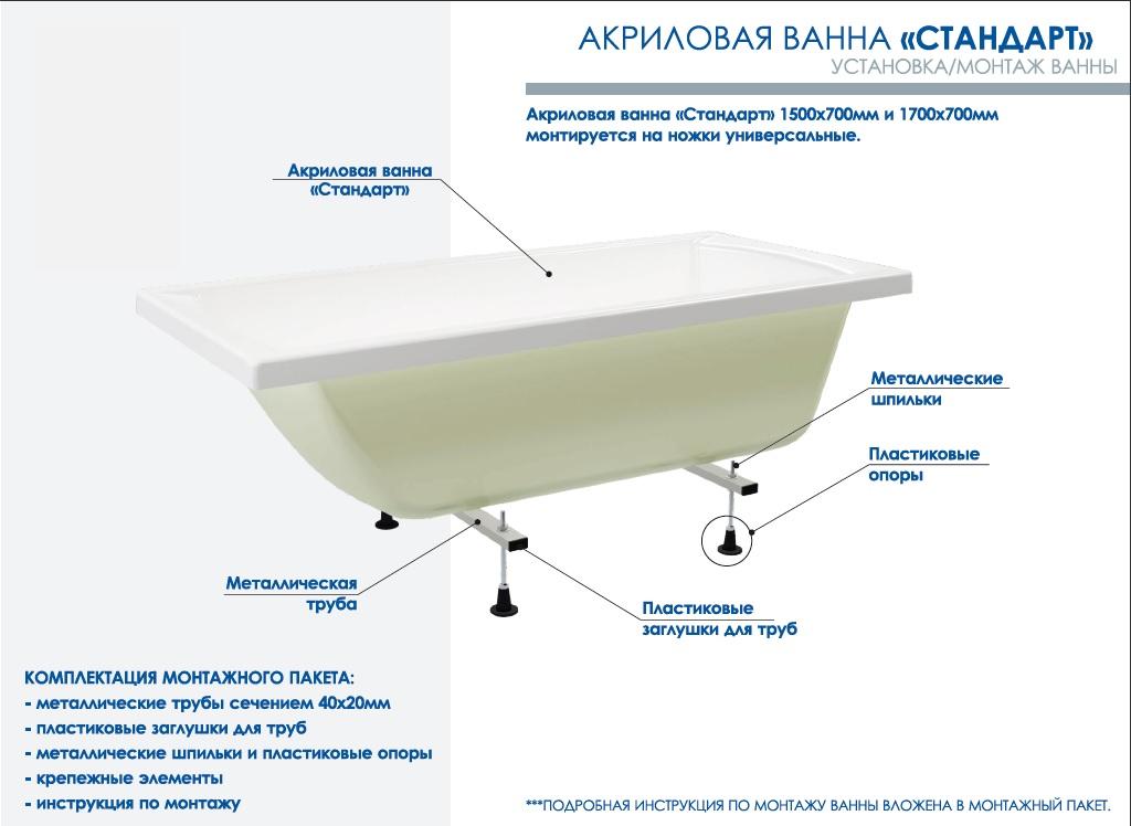 Выбираем правильно акриловую ванную