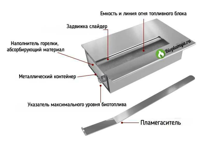 Горелка для биокамина своими руками чертежи и пошаговая инструкция