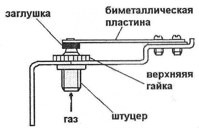 Как работает датчик тяги газового котла: принципы, как проверять его работу