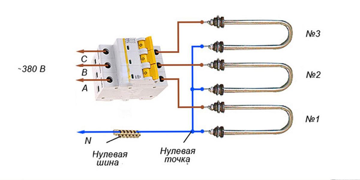 Тэны в системе отопления для котлов, радиаторов и батарей